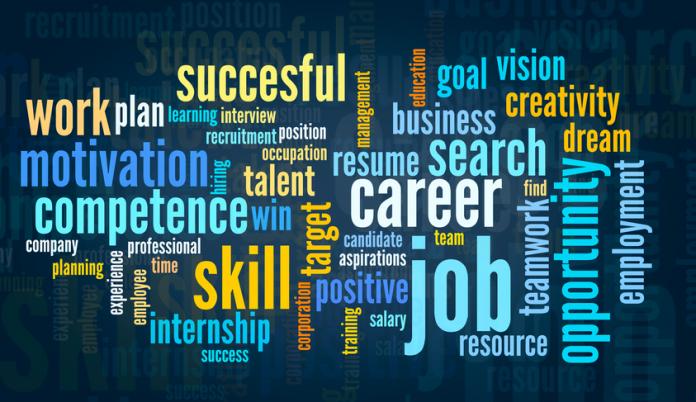 Best job oriented courses in Kerala
