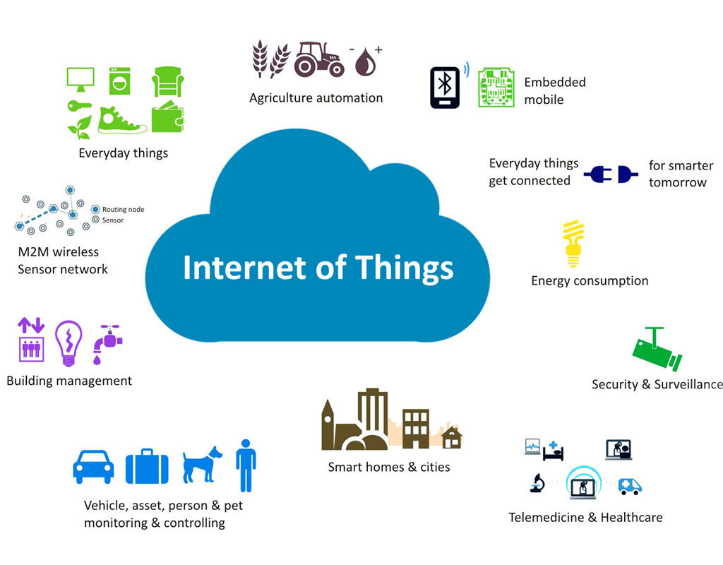 IOT CERTIFICATION COURSE IN PONDICHERRY