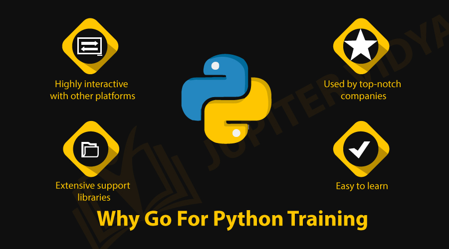 Best Python Training Institute In Coimbatore[2019]