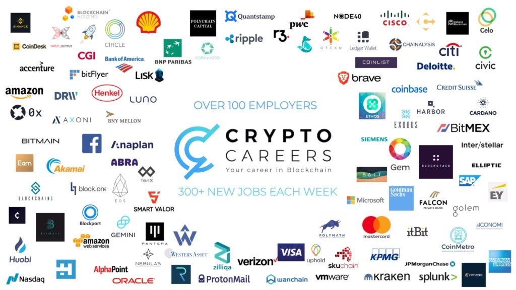 Companies using blockchain