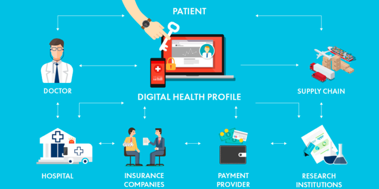 Blockchain use cases in healthcare industry