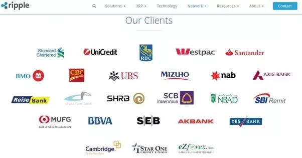 Banks using Blockchain